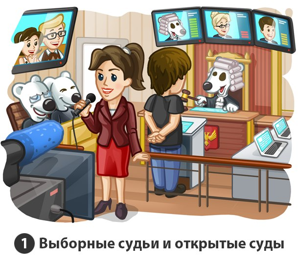 Отсутствие системы честных и независимых судов сводит на нет предпринимательскую инициативу в России. Суд должен проходить открыто, с привлечением присяжных. Судьи должны избираться и отстраняться напрямую населением, а не назначаться чиновниками.