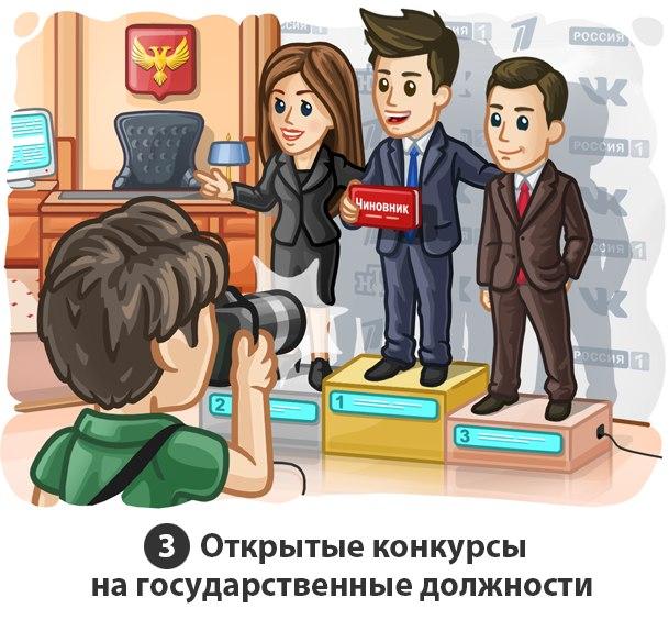 Открытые конкурсы на гос.должности