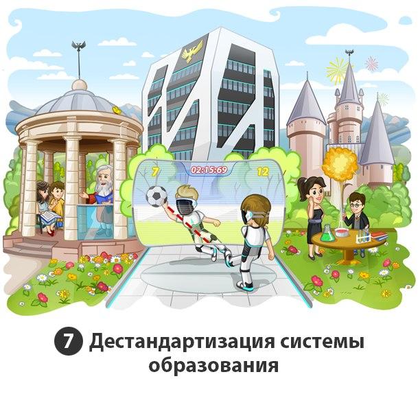 Школы нынешней России напоминают фабрики шаблонных взглядов. Система образования должна быть гибкой, предусматривать экспериментальные школы и обучение по нестандартным программам. Главное достояние государства в XXI веке — свободные люди и их творчество.